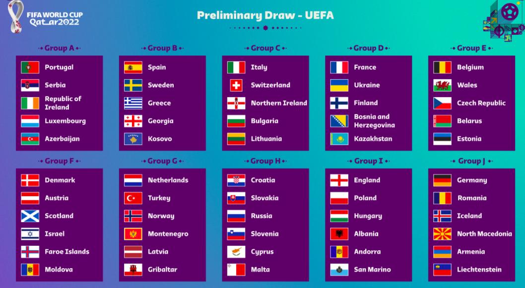 fifa ms futbal 2022 katar slovensko