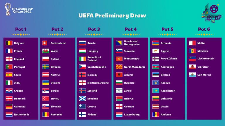 fifa majstrovstva sveta futbal katar 2022 futbaltour